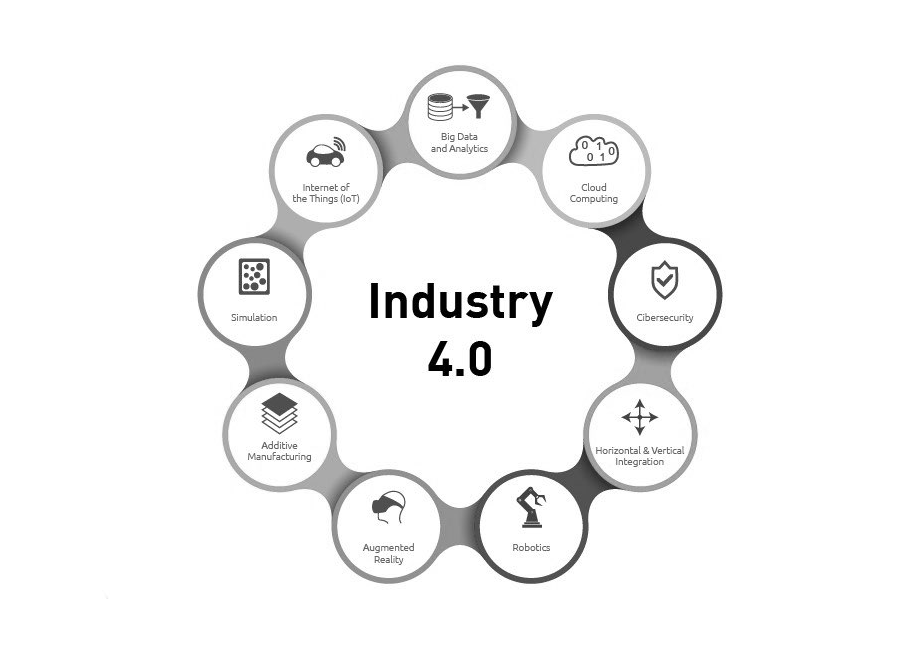 Ipar 4.0 megoldások a műanyagipari vállalkozások számára – beszámoló