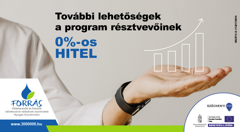 Foglalkoztatás ösztönzése célú hitelprogram