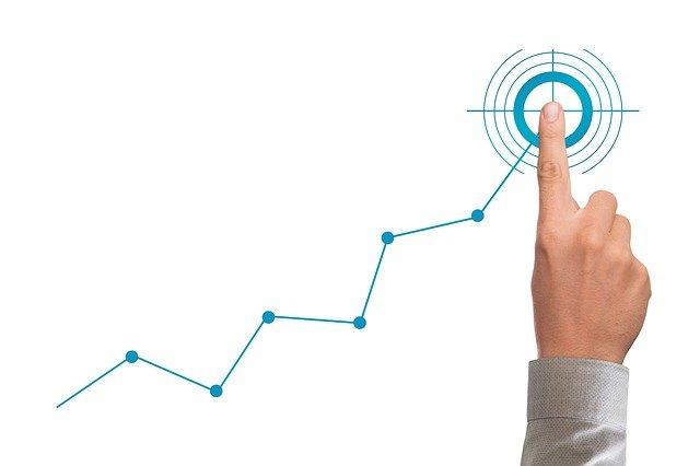 Finanszírozási lehetőségek vállalkozásoknak